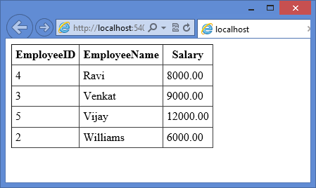 LINQ to SQL Writing Select Query - Dotnet Learners